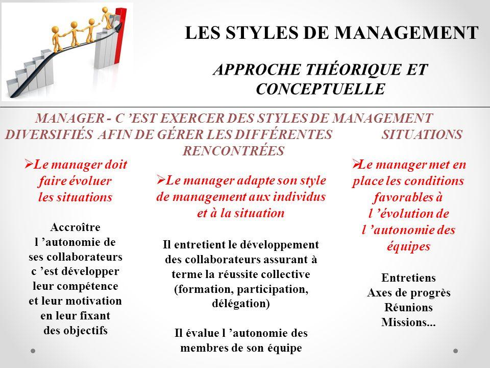 LES STYLES DE MANAGEMENT APPROCHE THÉORIQUE ET CONCEPTUELLE MANAGER - C EST EXERCER DES STYLES DE MANAGEMENT DIVERSIFIÉS AFIN DE GÉRER LES DIFFÉRENTES