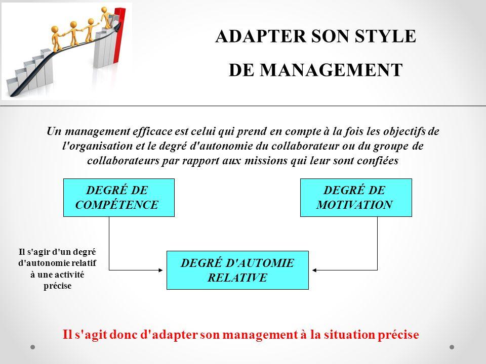 ADAPTER SON STYLE DE MANAGEMENT Un management efficace est celui qui prend en compte à la fois les objectifs de l'organisation et le degré d'autonomie