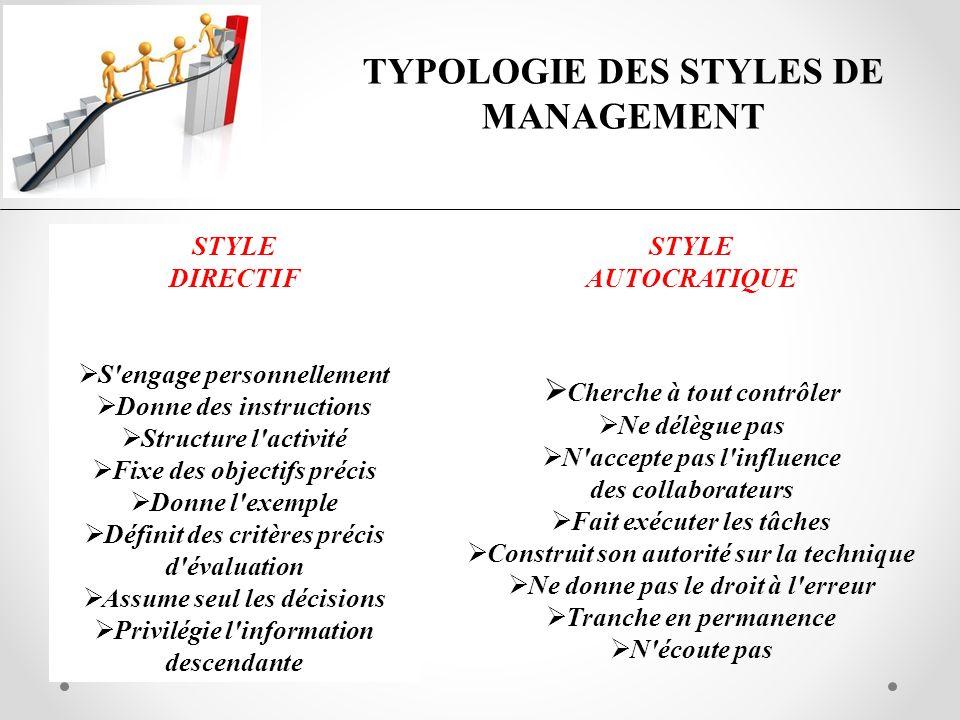 TYPOLOGIE DES STYLES DE MANAGEMENT STYLE DIRECTIF S'engage personnellement Donne des instructions Structure l'activité Fixe des objectifs précis Donne