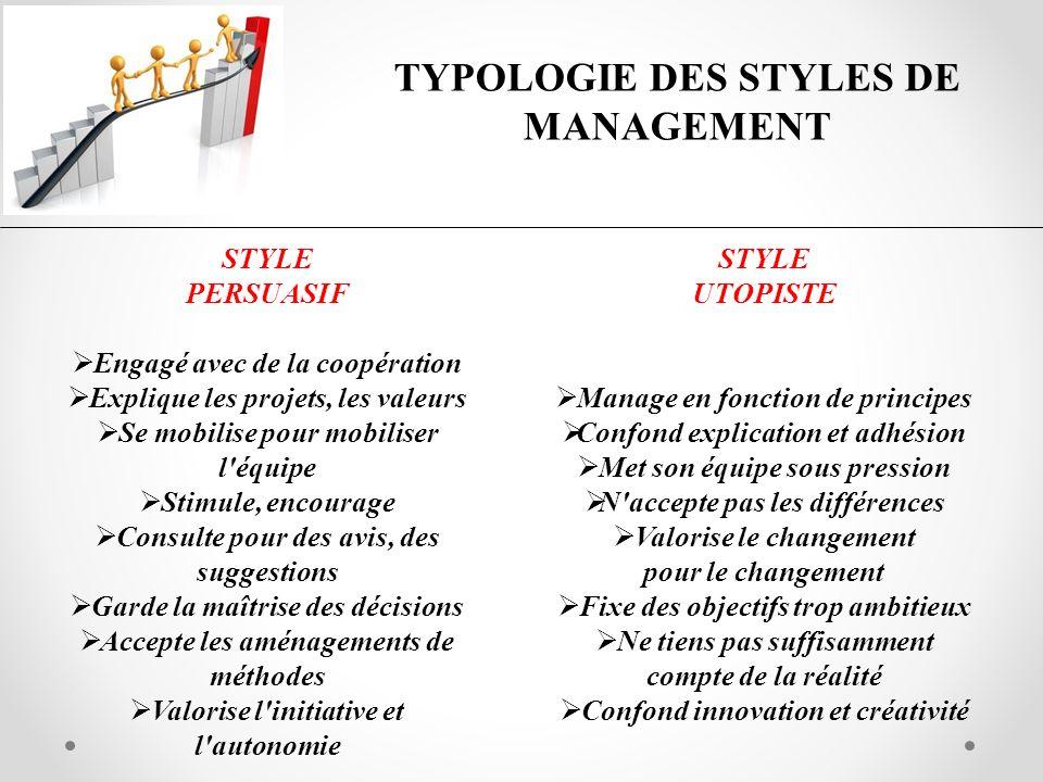TYPOLOGIE DES STYLES DE MANAGEMENT STYLE PERSUASIF Engagé avec de la coopération Explique les projets, les valeurs Se mobilise pour mobiliser l'équipe