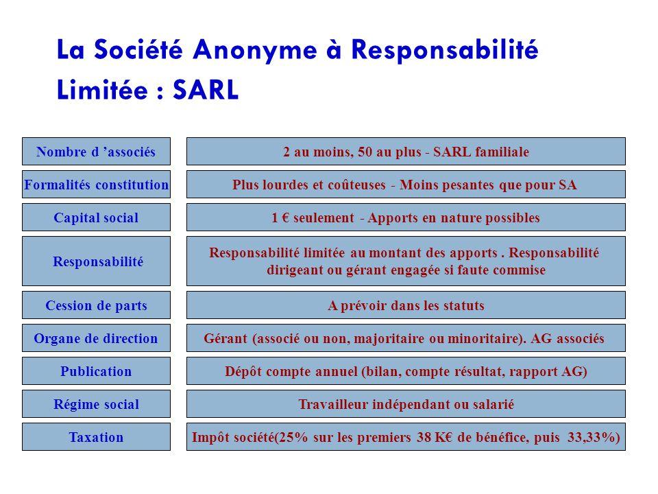 La Société Anonyme à Responsabilité Limitée : SARL Cession de parts Nombre d associés Capital social Régime social Responsabilité Organe de direction