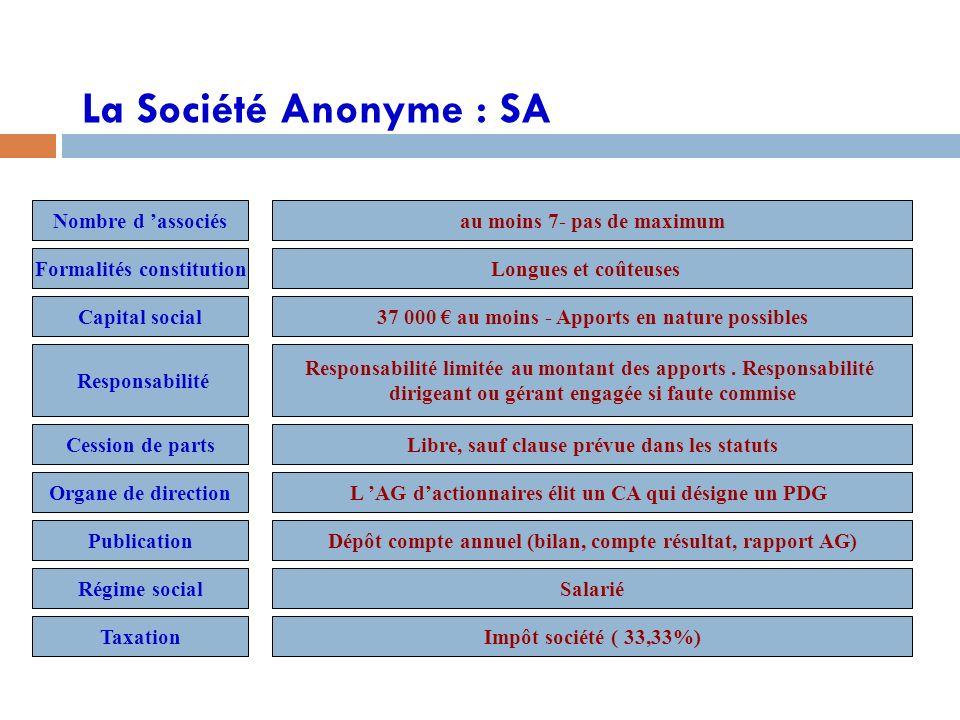 La Société Anonyme : SA Cession de parts Nombre d associés Capital social Régime social Responsabilité Organe de direction Formalités constitution Taxation au moins 7- pas de maximum Responsabilité limitée au montant des apports.