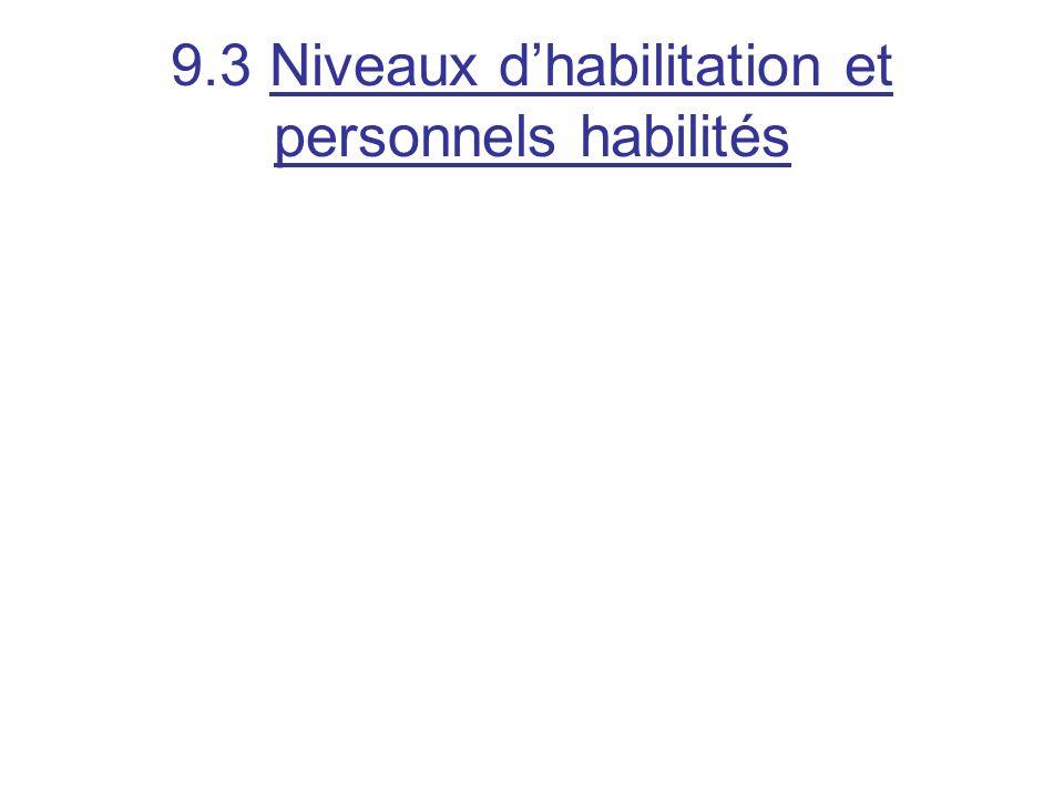 9.3 Niveaux dhabilitation et personnels habilités