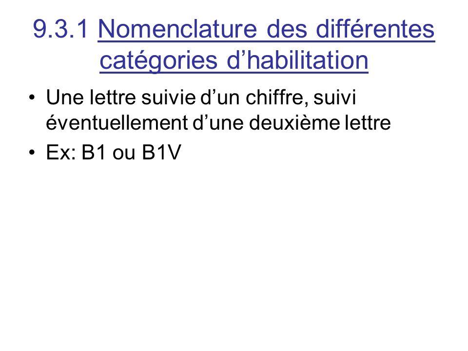 9.3.1 Nomenclature des différentes catégories dhabilitation Une lettre suivie dun chiffre, suivi éventuellement dune deuxième lettre Ex: B1 ou B1V