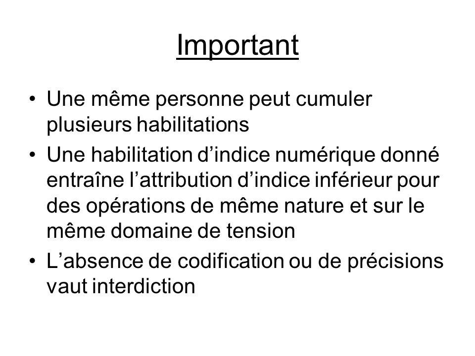 Important Une même personne peut cumuler plusieurs habilitations Une habilitation dindice numérique donné entraîne lattribution dindice inférieur pour