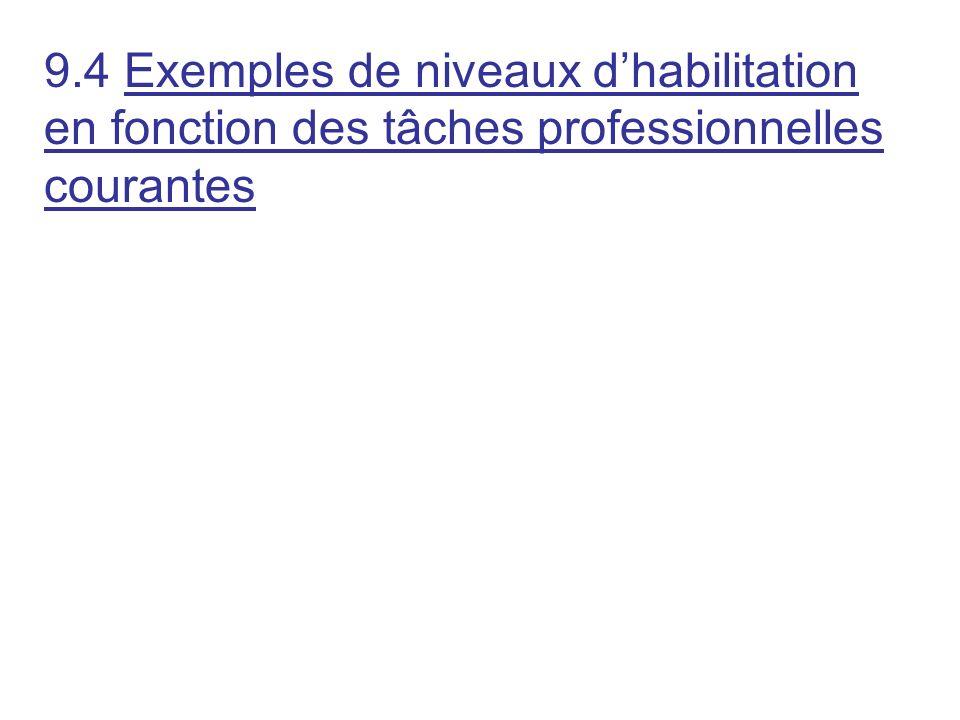 9.4 Exemples de niveaux dhabilitation en fonction des tâches professionnelles courantes
