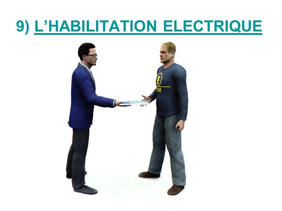 9) LHABILITATION ELECTRIQUE