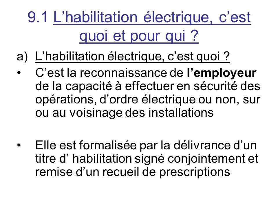 9.1 Lhabilitation électrique, cest quoi et pour qui ? a)Lhabilitation électrique, cest quoi ? Cest la reconnaissance de lemployeur de la capacité à ef