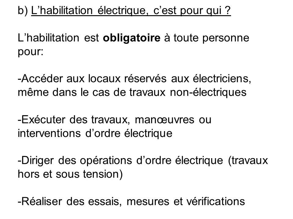 b) Lhabilitation électrique, cest pour qui ? Lhabilitation est obligatoire à toute personne pour: -Accéder aux locaux réservés aux électriciens, même