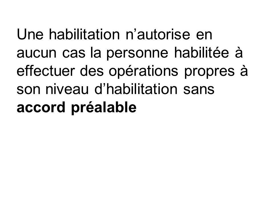 9.2 Conditions pratiques de lhabilitation