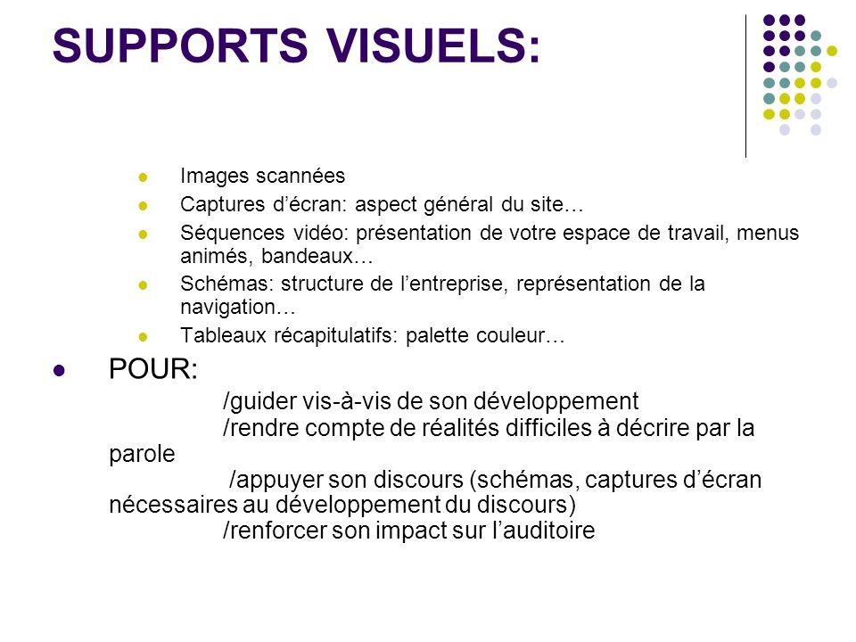 SUPPORTS VISUELS: Images scannées Captures décran: aspect général du site… Séquences vidéo: présentation de votre espace de travail, menus animés, ban