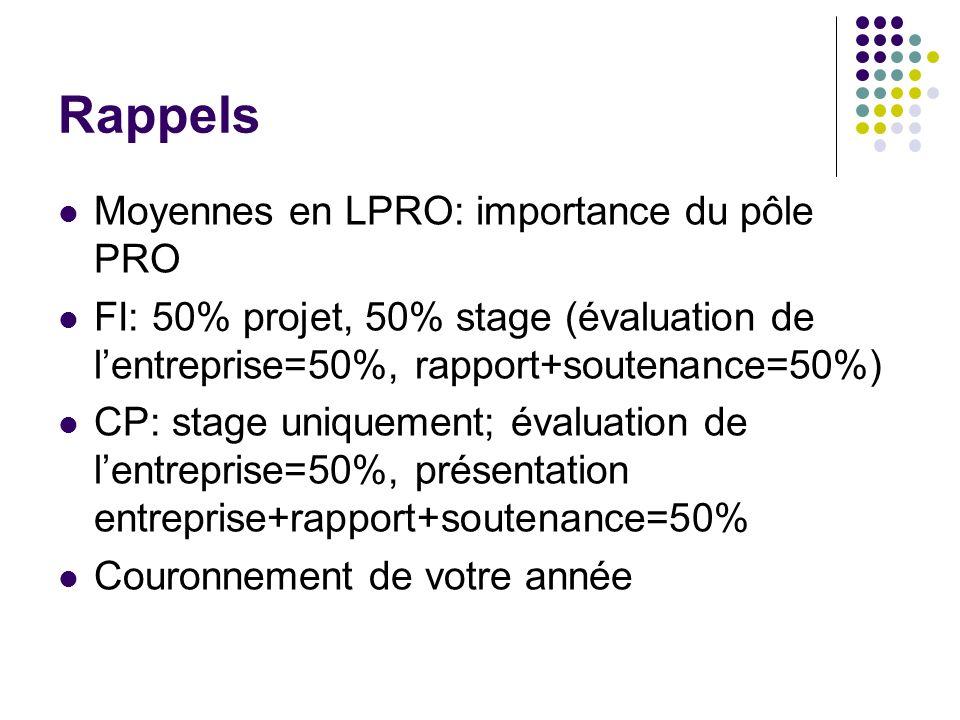 Rappels Moyennes en LPRO: importance du pôle PRO FI: 50% projet, 50% stage (évaluation de lentreprise=50%, rapport+soutenance=50%) CP: stage uniquemen
