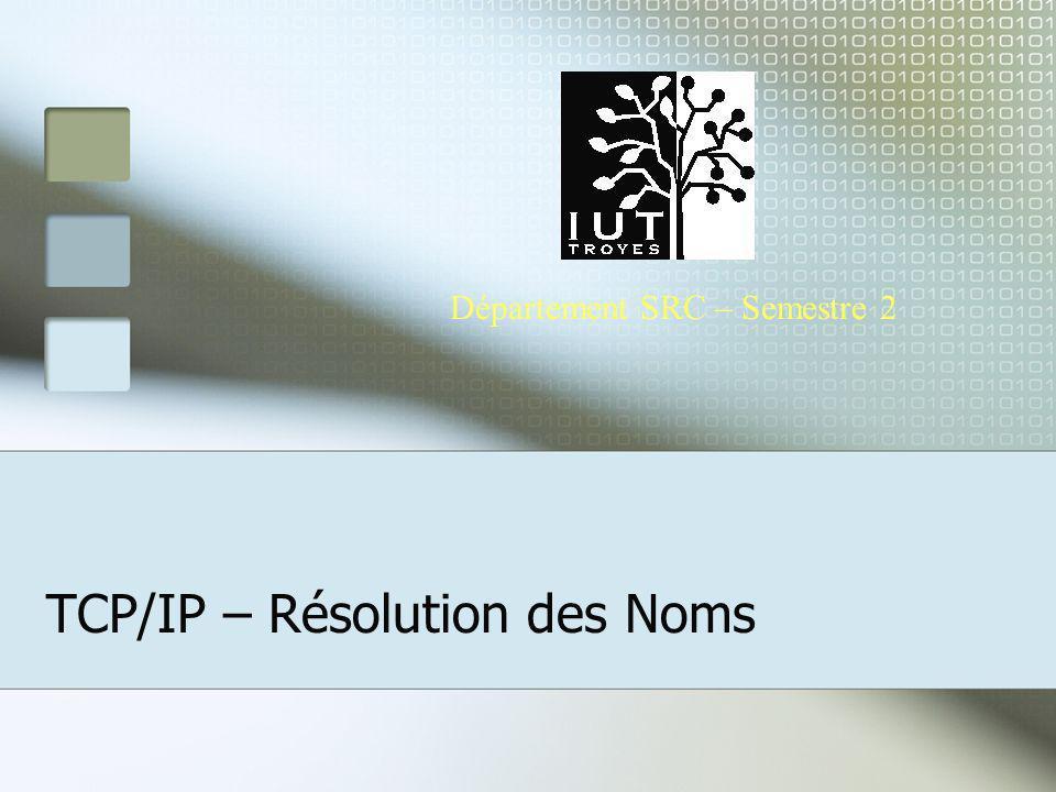 TCP/IP – Résolution des Noms Département SRC – Semestre 2