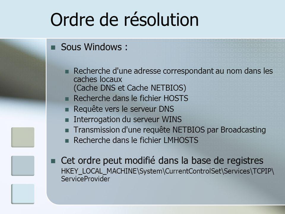 Ordre de résolution Sous Windows : Recherche d'une adresse correspondant au nom dans les caches locaux (Cache DNS et Cache NETBIOS) Recherche dans le
