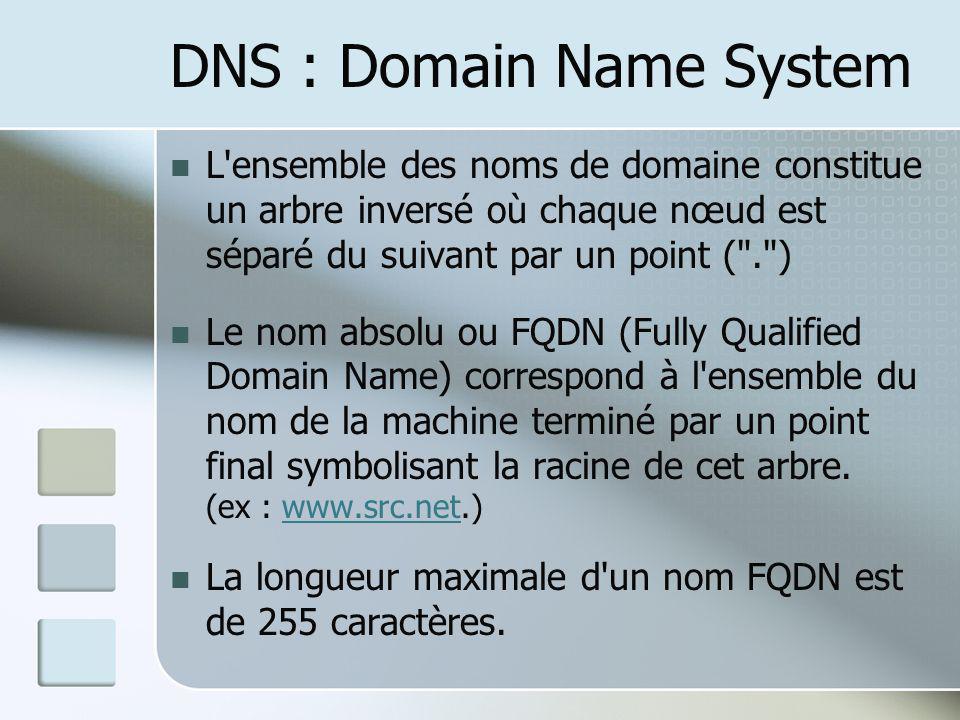 DNS : Domain Name System L'ensemble des noms de domaine constitue un arbre inversé où chaque nœud est séparé du suivant par un point (