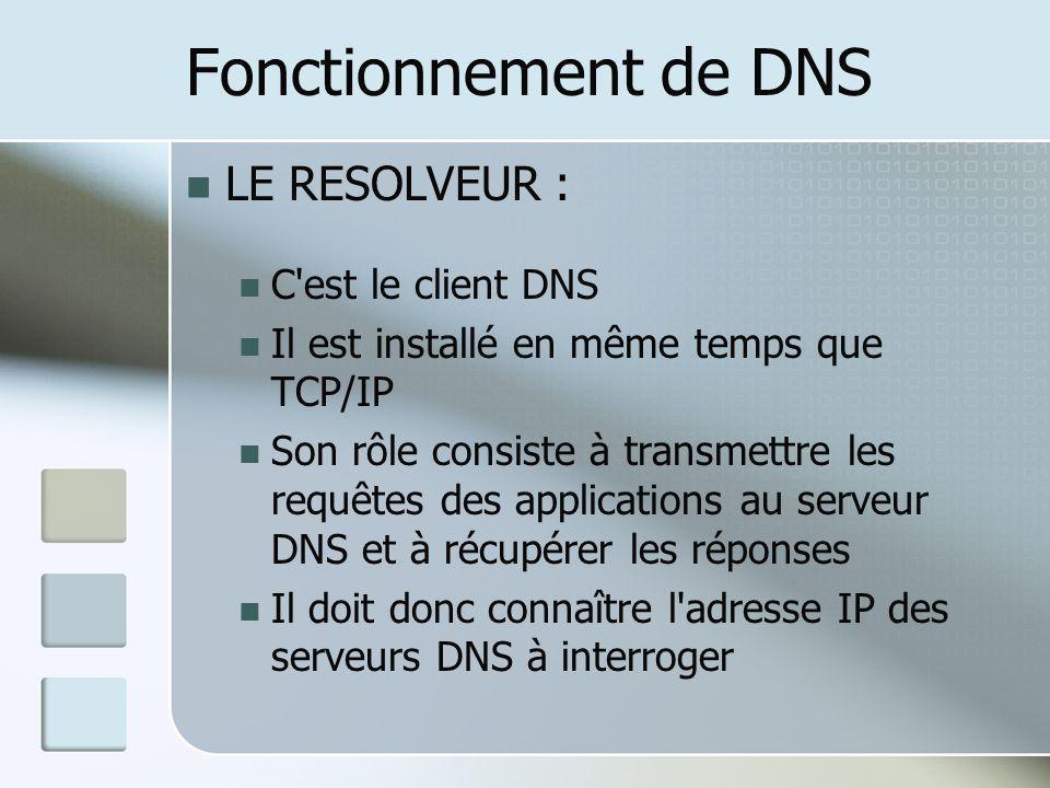 Fonctionnement de DNS LE RESOLVEUR : C'est le client DNS Il est installé en même temps que TCP/IP Son rôle consiste à transmettre les requêtes des app