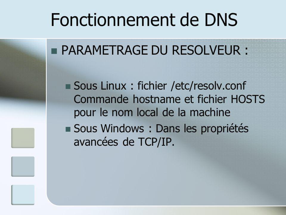Fonctionnement de DNS PARAMETRAGE DU RESOLVEUR : Sous Linux : fichier /etc/resolv.conf Commande hostname et fichier HOSTS pour le nom local de la mach