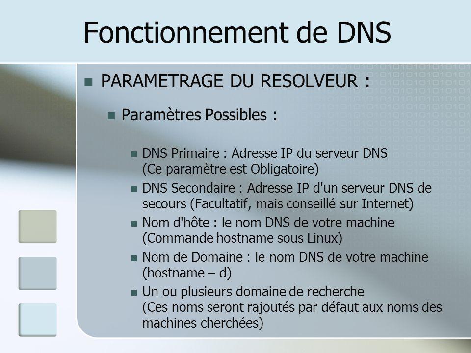 Fonctionnement de DNS PARAMETRAGE DU RESOLVEUR : Paramètres Possibles : DNS Primaire : Adresse IP du serveur DNS (Ce paramètre est Obligatoire) DNS Se