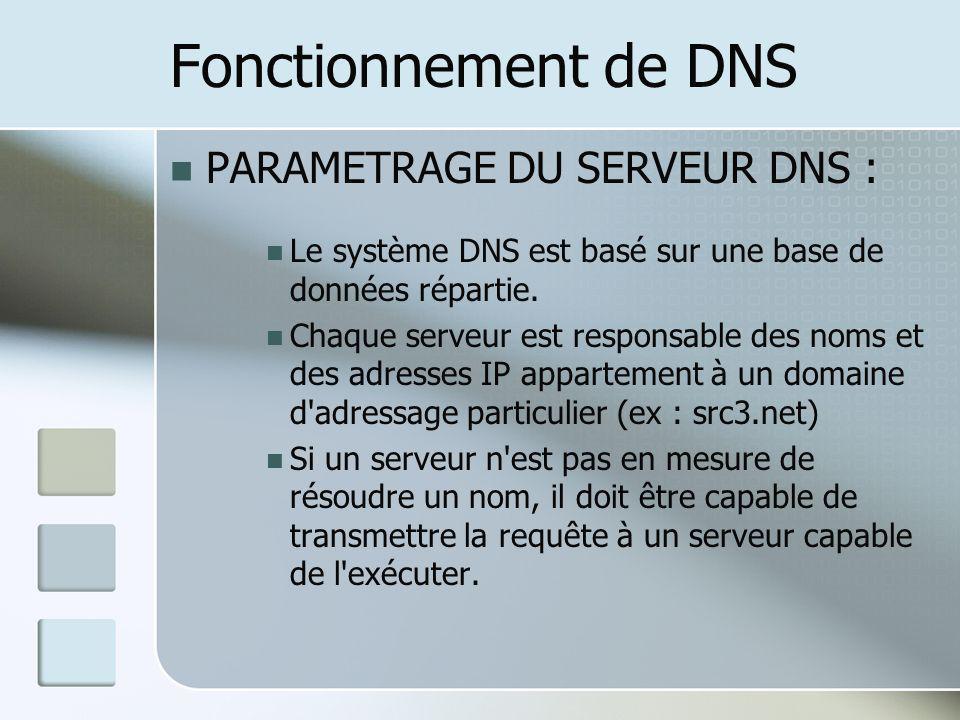 Fonctionnement de DNS PARAMETRAGE DU SERVEUR DNS : Le système DNS est basé sur une base de données répartie. Chaque serveur est responsable des noms e