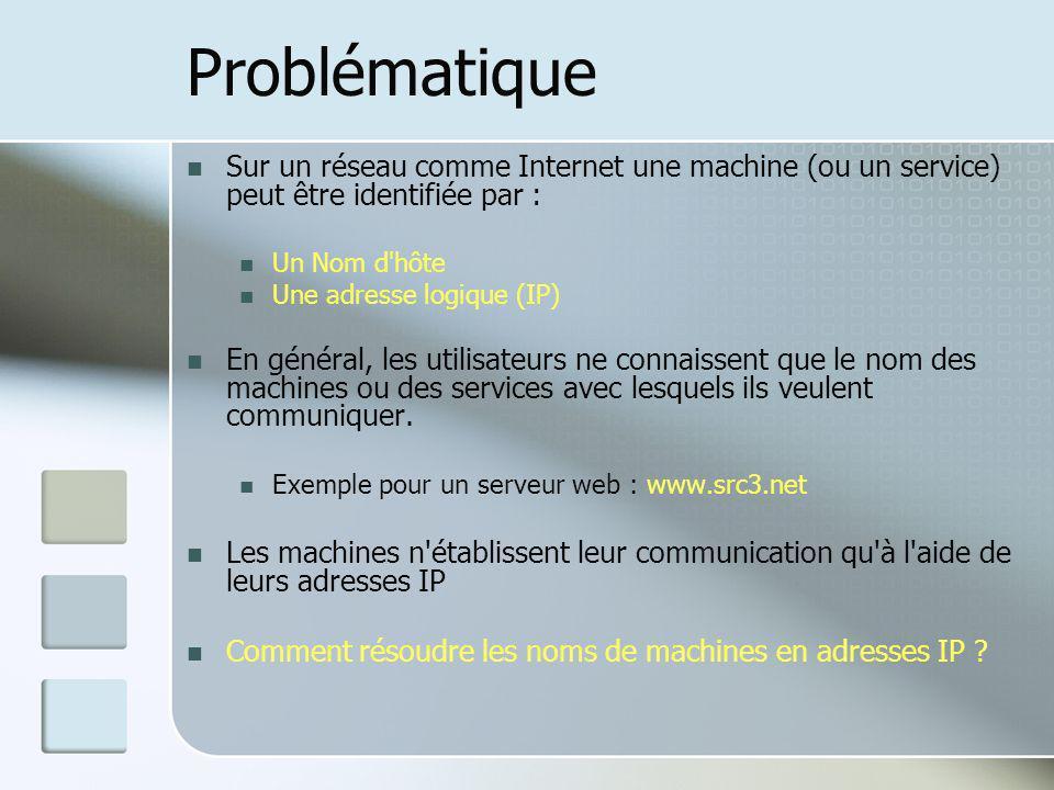 Problématique Sur un réseau comme Internet une machine (ou un service) peut être identifiée par : Un Nom d'hôte Une adresse logique (IP) En général, l