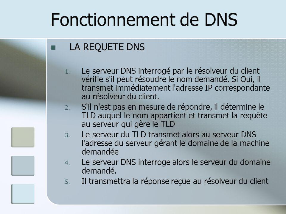Fonctionnement de DNS LA REQUETE DNS 1. Le serveur DNS interrogé par le résolveur du client vérifie s'il peut résoudre le nom demandé. Si Oui, il tran