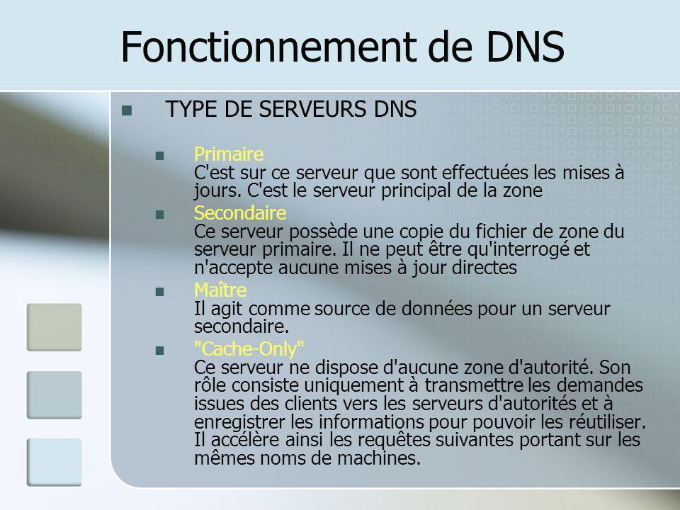 Fonctionnement de DNS TYPE DE SERVEURS DNS Primaire C'est sur ce serveur que sont effectuées les mises à jours. C'est le serveur principal de la zone