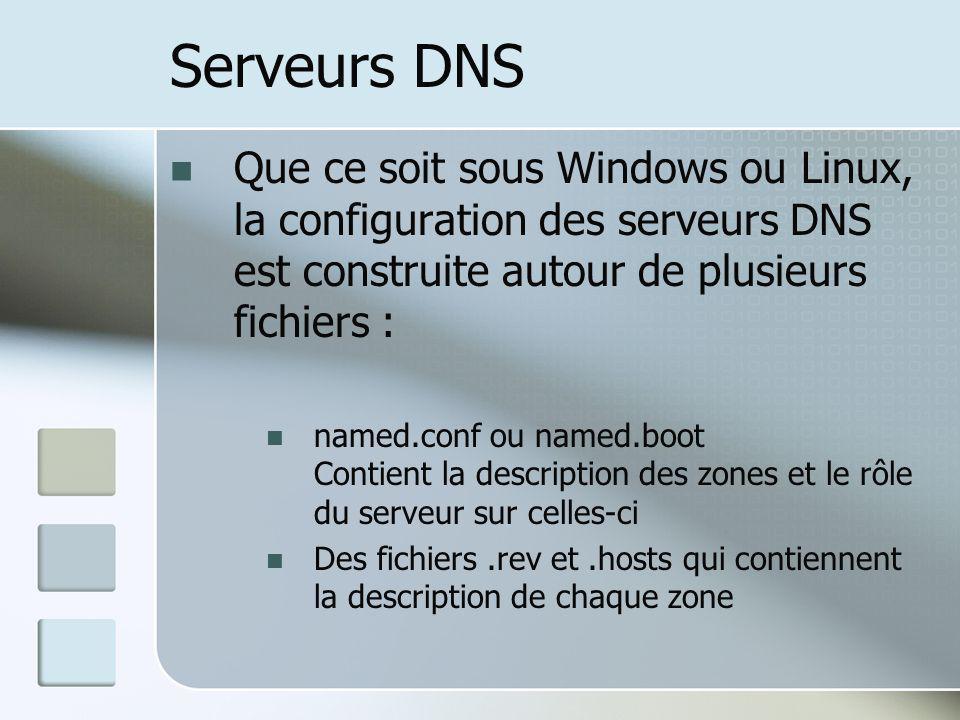 Serveurs DNS Que ce soit sous Windows ou Linux, la configuration des serveurs DNS est construite autour de plusieurs fichiers : named.conf ou named.bo