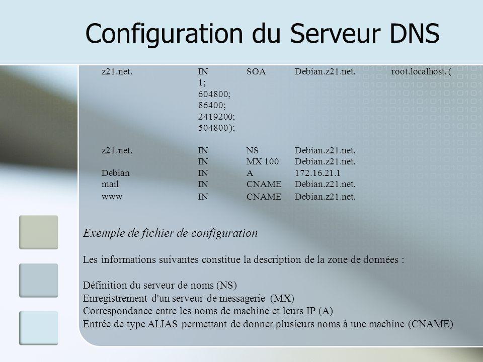 Configuration du Serveur DNS z21.net.INSOADebian.z21.net.root.localhost. ( 1; 604800; 86400; 2419200; 504800 ); z21.net.INNSDebian.z21.net. INMX 100De