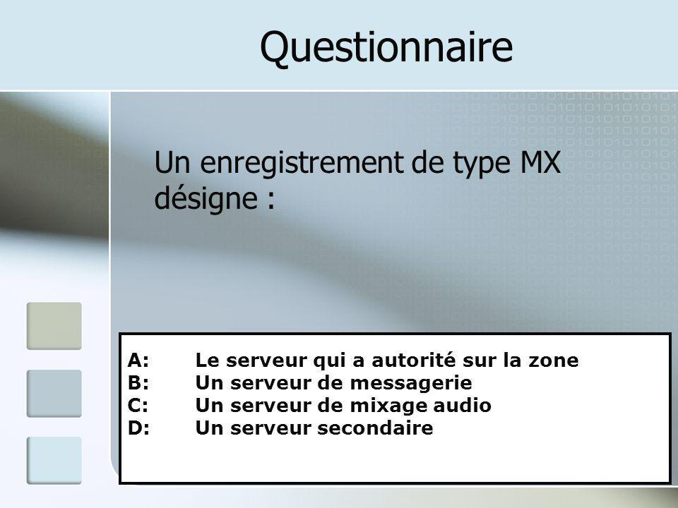 Questionnaire Un enregistrement de type MX désigne : A: Le serveur qui a autorité sur la zone B: Un serveur de messagerie C: Un serveur de mixage audi