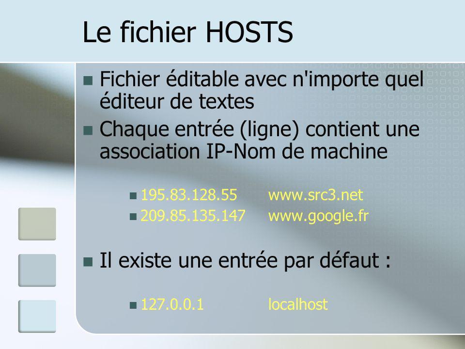 Le fichier HOSTS Fichier éditable avec n'importe quel éditeur de textes Chaque entrée (ligne) contient une association IP-Nom de machine 195.83.128.55