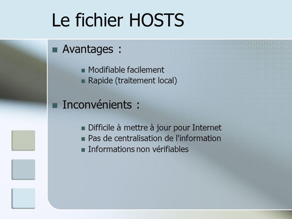 Le fichier HOSTS Avantages : Modifiable facilement Rapide (traitement local) Inconvénients : Difficile à mettre à jour pour Internet Pas de centralisa