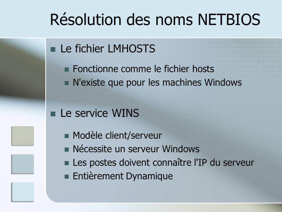 Résolution des noms NETBIOS Le fichier LMHOSTS Fonctionne comme le fichier hosts N'existe que pour les machines Windows Le service WINS Modèle client/