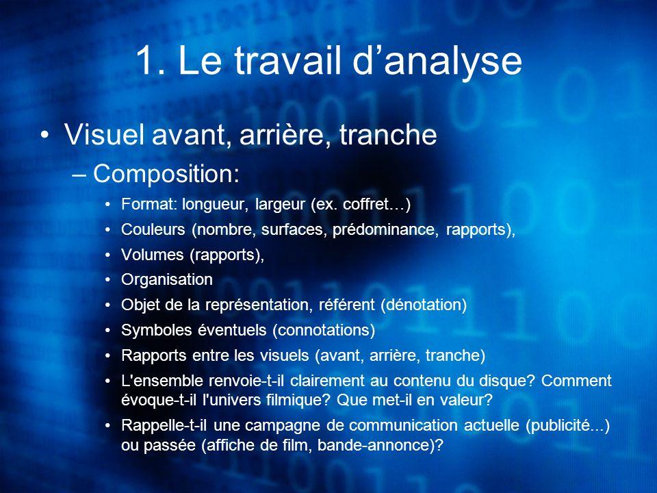 1.Le travail danalyse Visuel avant, arrière, tranche –Composition: Format: longueur, largeur (ex.