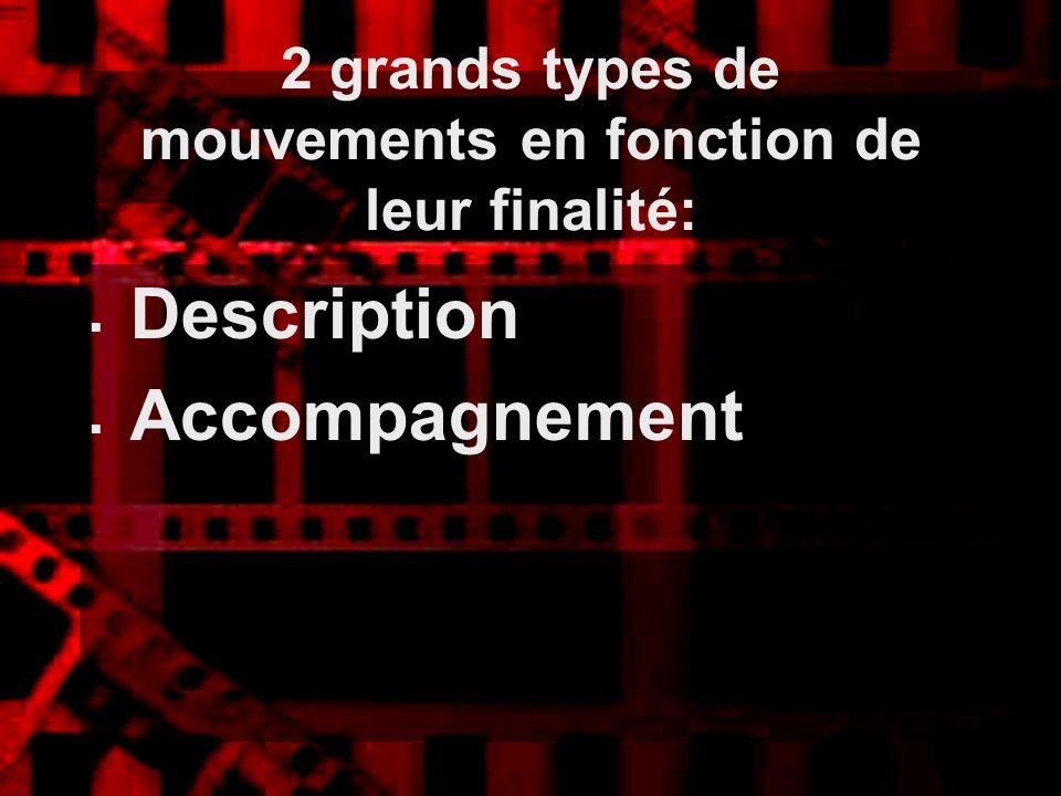 2 grands types de mouvements en fonction de leur finalité: Description Accompagnement