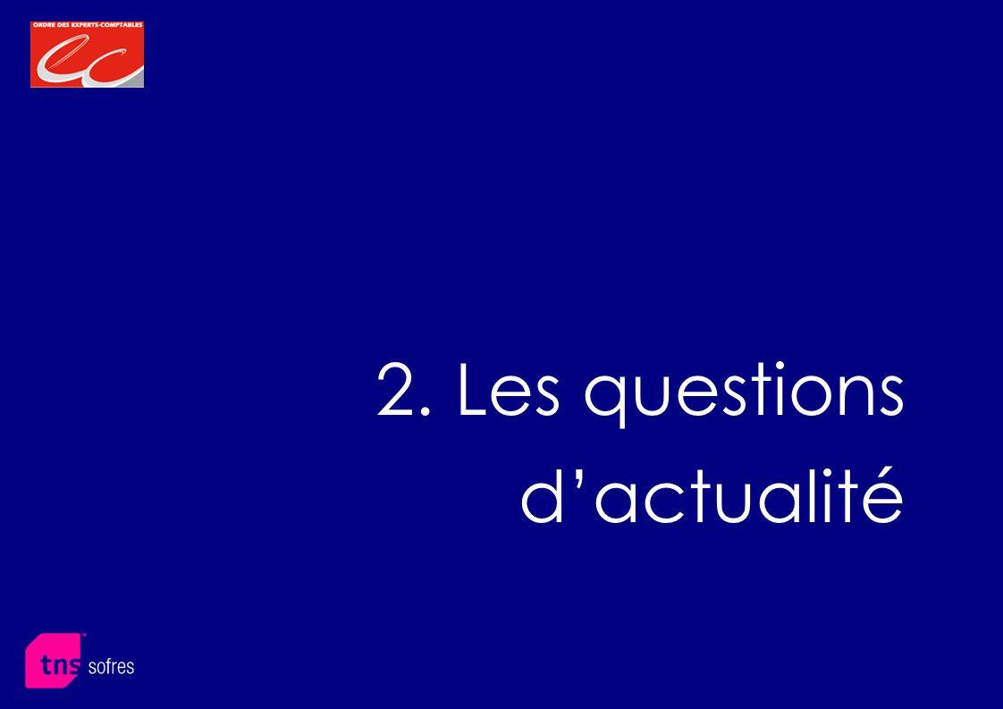 2. Les questions dactualité