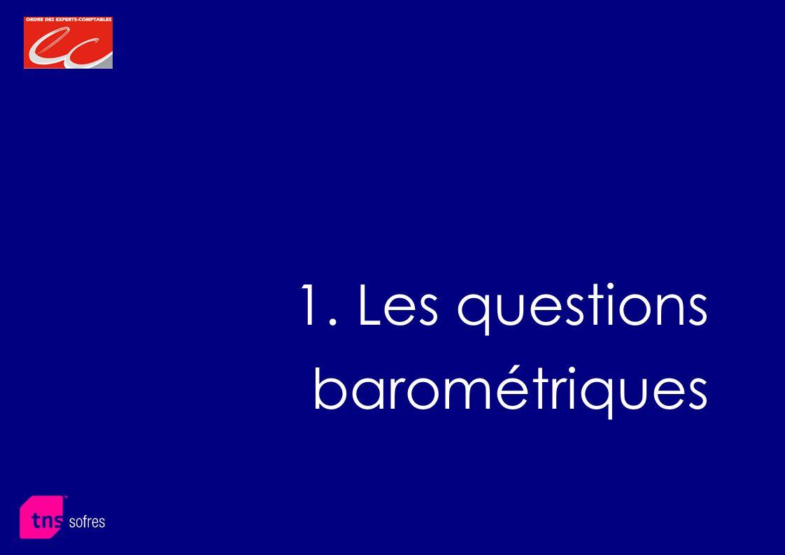 1. Les questions barométriques