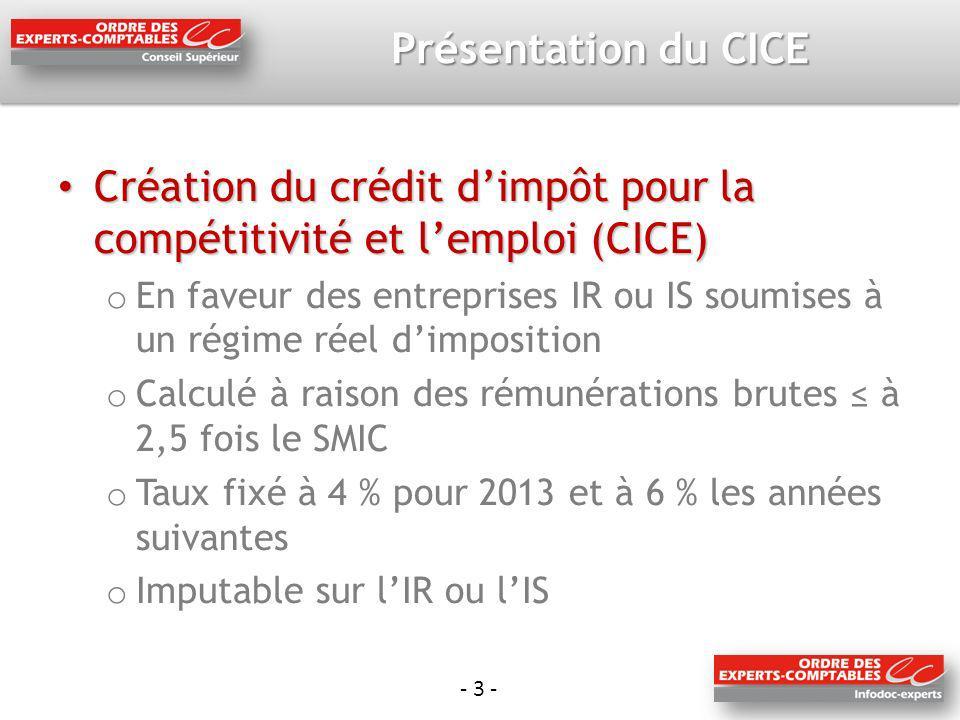 - 3 - Présentation du CICE Création du crédit dimpôt pour la compétitivité et lemploi (CICE) Création du crédit dimpôt pour la compétitivité et lemplo