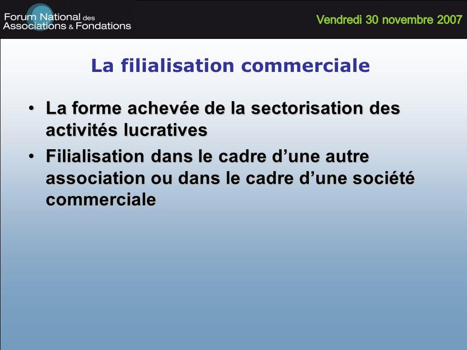 La filialisation commerciale La forme achevée de la sectorisation des activités lucrativesLa forme achevée de la sectorisation des activités lucrative