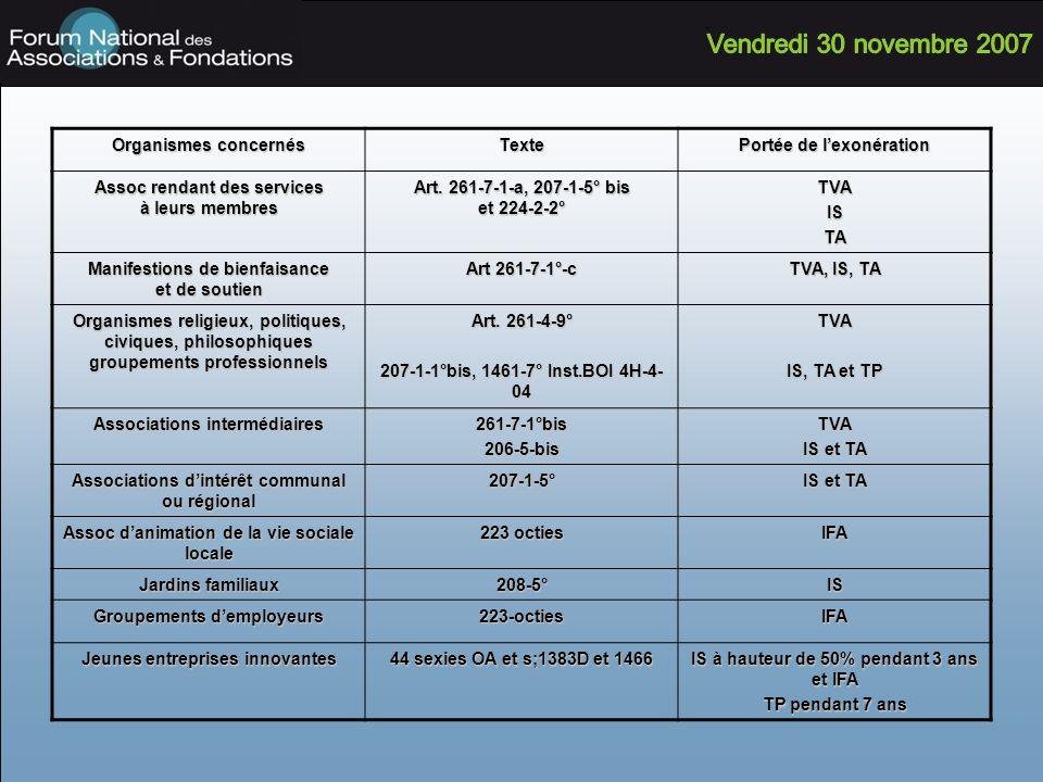 Organismes concernés Texte Portée de lexonération Assoc rendant des services à leurs membres Art. 261-7-1-a, 207-1-5° bis et 224-2-2° TVAISTA Manifest
