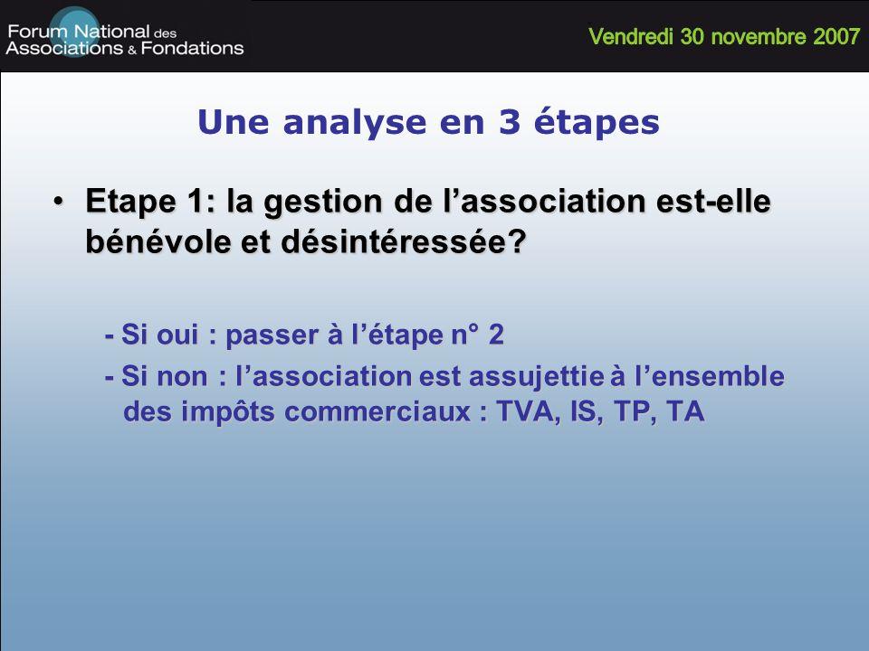 Une analyse en 3 étapes Etape 1: la gestion de lassociation est-elle bénévole et désintéressée?Etape 1: la gestion de lassociation est-elle bénévole e