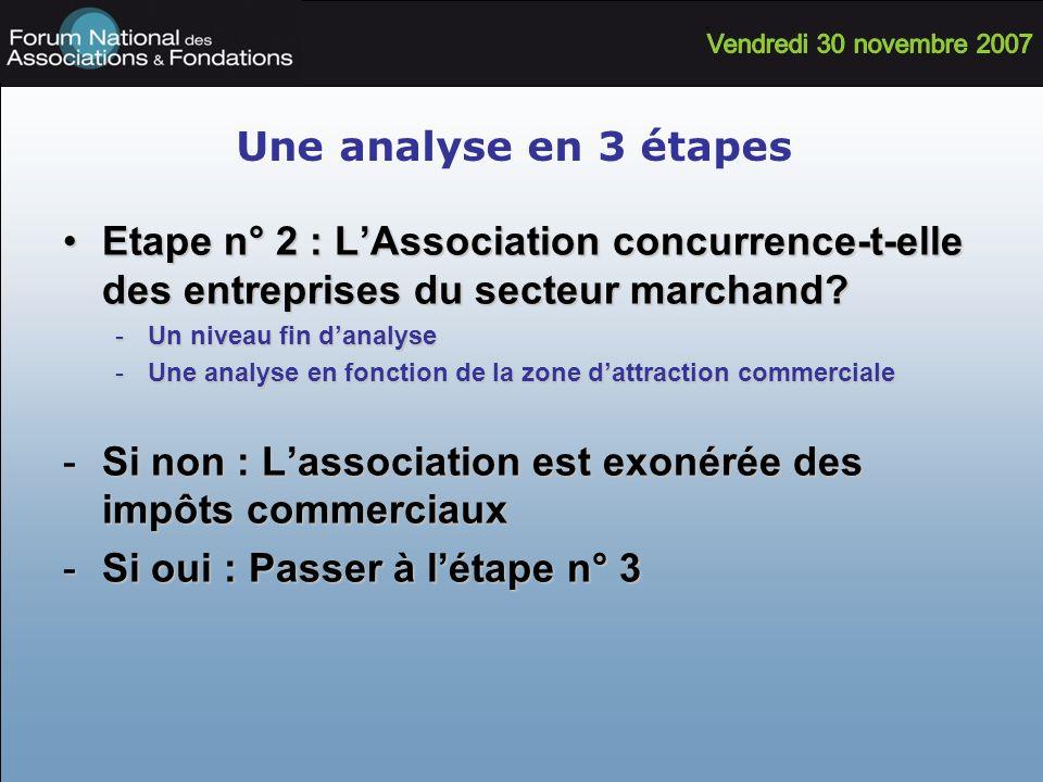Une analyse en 3 étapes Etape n° 2 : LAssociation concurrence-t-elle des entreprises du secteur marchand?Etape n° 2 : LAssociation concurrence-t-elle