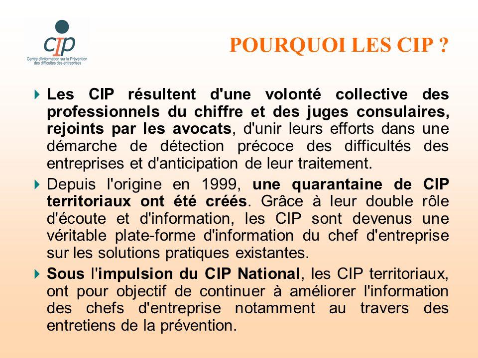 Les Centres dInformation sur la Prévention des difficultés des entreprises 16/03/2009
