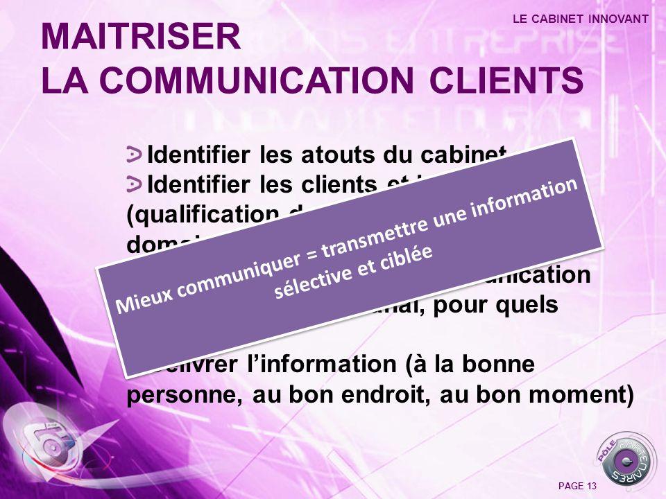 Identifier les atouts du cabinet Identifier les clients et leurs besoins (qualification des besoins clients, par domaines…) Choisir les formes de comm