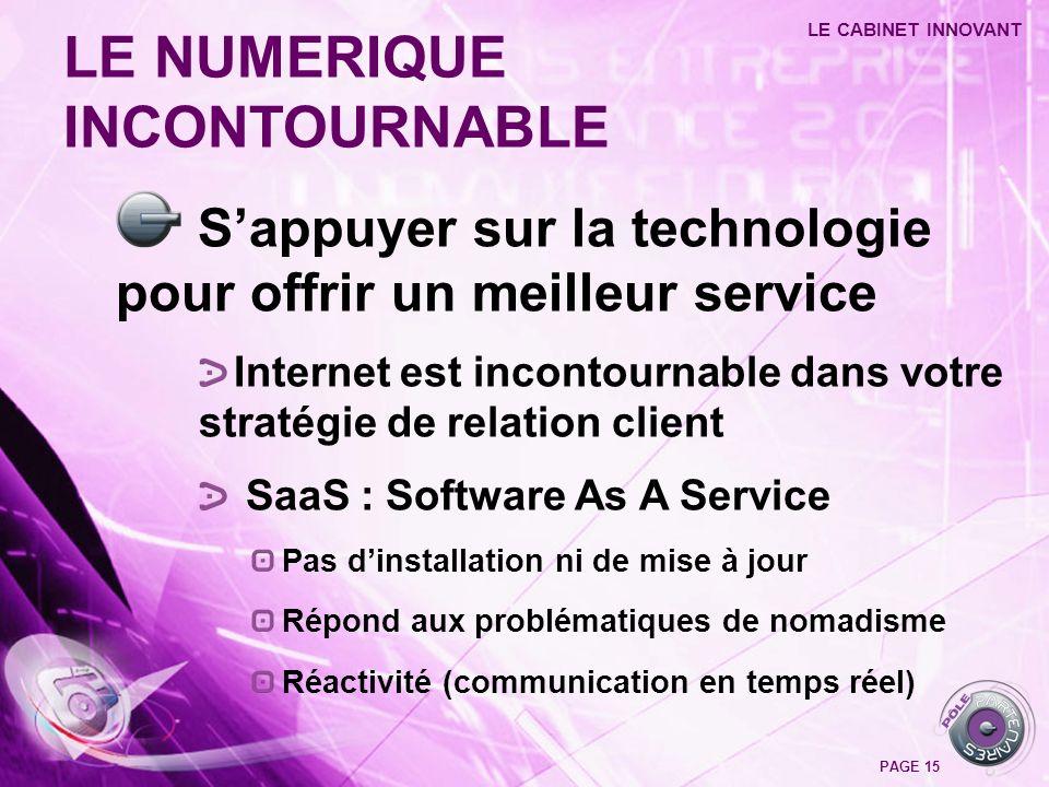 Sappuyer sur la technologie pour offrir un meilleur service Internet est incontournable dans votre stratégie de relation client SaaS : Software As A S