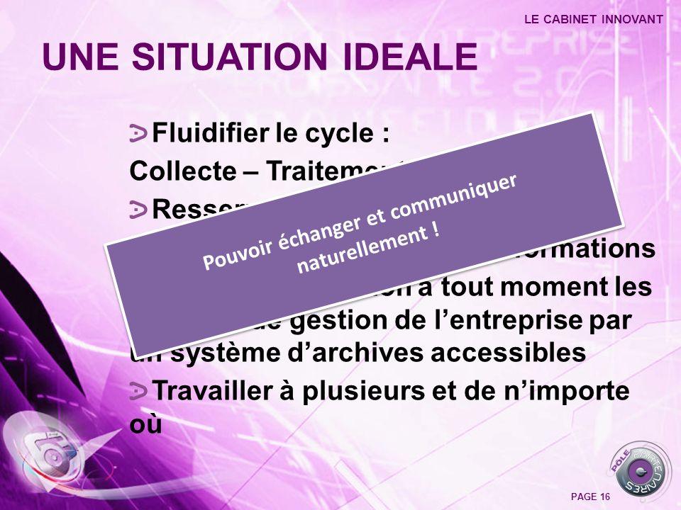 Fluidifier le cycle : Collecte – Traitement – Restitution Resserrer les délais Sécuriser les échanges dinformations Mettre à disposition à tout moment