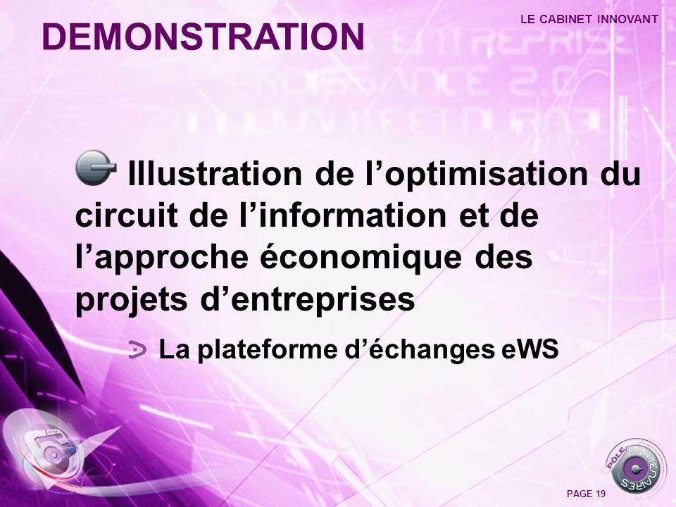 Illustration de loptimisation du circuit de linformation et de lapproche économique des projets dentreprises La plateforme déchanges eWS DEMONSTRATION