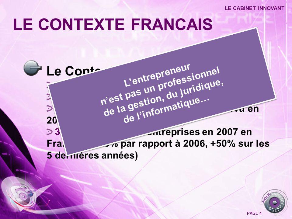 Le Contexte économique des TPE 2,5 M de TPE en France 92% des TPE ont 1 Expert-comptable Taux de croissance en France : 1% prévu en 2008 321 478 créat