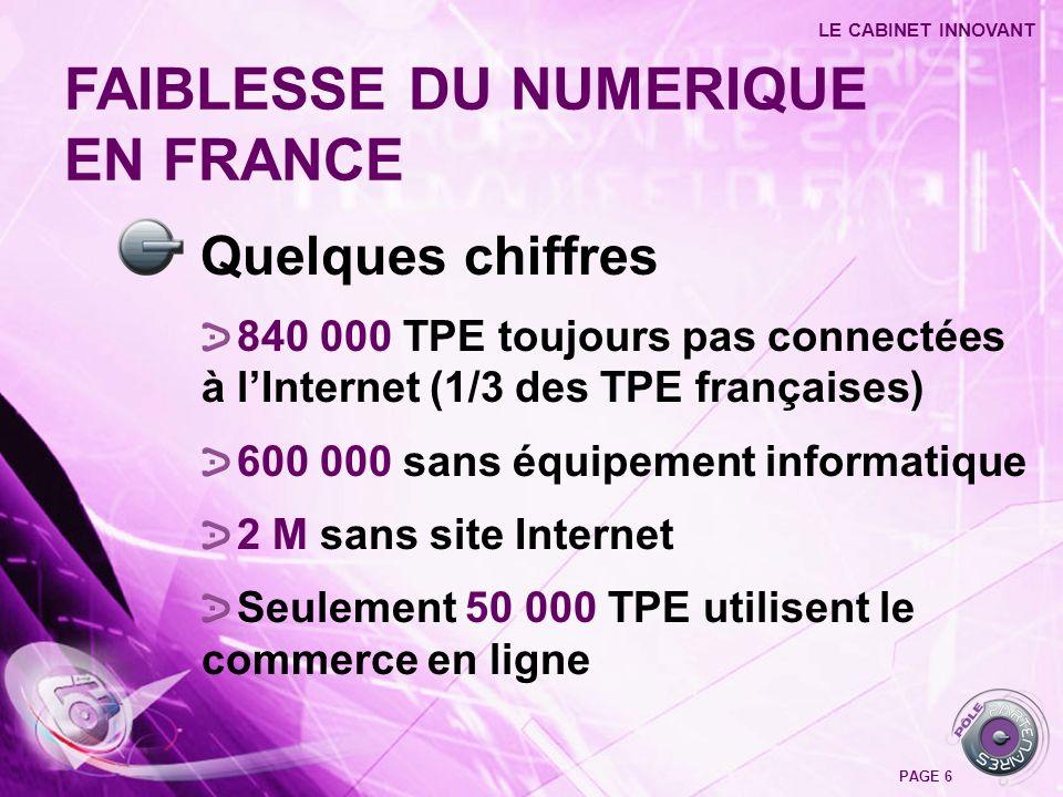 Quelques chiffres 840 000 TPE toujours pas connectées à lInternet (1/3 des TPE françaises) 600 000 sans équipement informatique 2 M sans site Internet