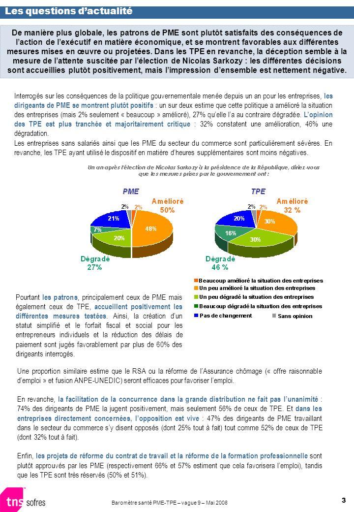 3 Baromètre santé PME-TPE – vague 9 – Mai 2008 De manière plus globale, les patrons de PME sont plutôt satisfaits des conséquences de laction de lexécutif en matière économique, et se montrent favorables aux différentes mesures mises en œuvre ou projetées.