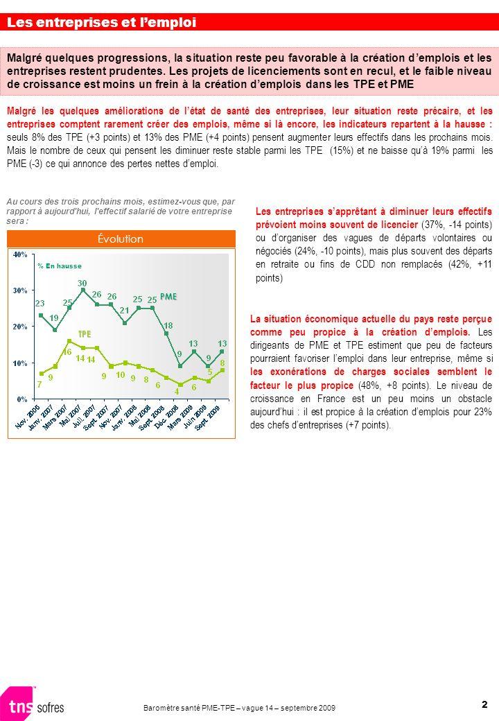 2 Baromètre santé PME-TPE – vague 14 – septembre 2009 Malgré quelques progressions, la situation reste peu favorable à la création demplois et les entreprises restent prudentes.